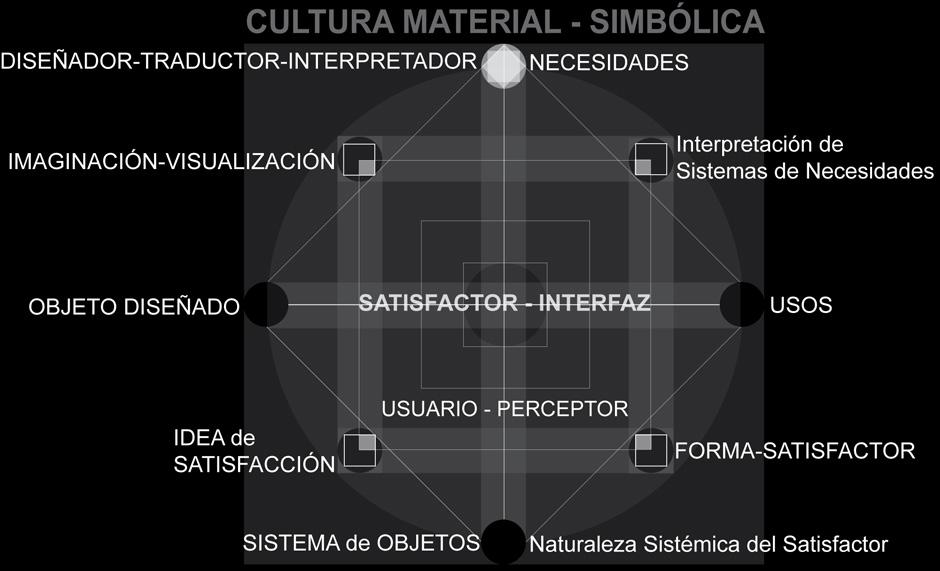 dianoetica estudio de arqu potica y visualstica prospectiva