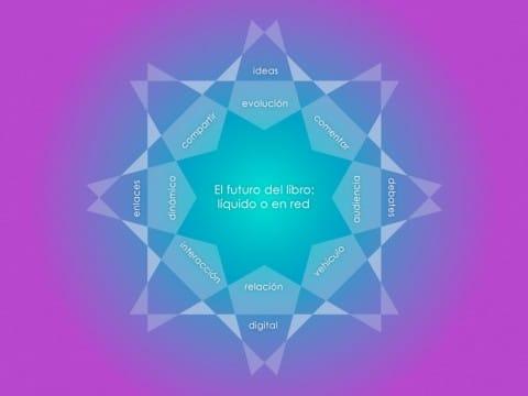 De Gutemberg a Internet Conferencia de Umberto Eco
