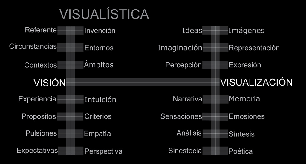 4VisualisticaVisionVisualiz