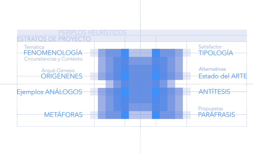 algoritmo_ambito_proyectual