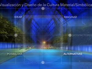 idear, imaginar y posibilitar alternativas