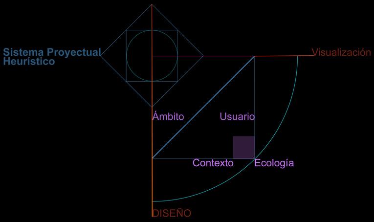 dimensiones cognitivas para definir contextos argumentar posibles alternativas y sustentar satisfactores la aplicabilidad refiere a la eficacia y a la